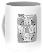Trapped In A How-are-you Vortex Coffee Mug by Roz Chast