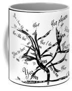 Tree Yes Tree Coffee Mug