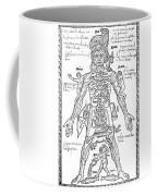 Zodiac Man, Medical Astrology Coffee Mug
