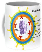 Rotavirus Coffee Mug by Science Source