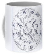 Star Map From Kirchers Oedipus Coffee Mug by Science Source