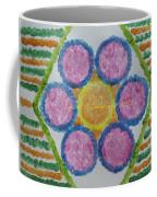 Imprint Of Mind Coffee Mug