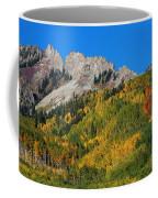Kebler Pass Coffee Mug