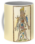 Melothesic Figure Coffee Mug