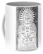 Mundus Archetypus, Archetypal World Coffee Mug