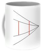 Ponzo Illusion Coffee Mug