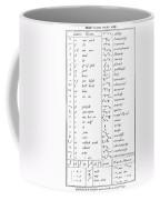 Shorthand, 1779 Coffee Mug