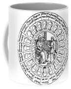 Speculum Videndi Urinas Hominum Coffee Mug