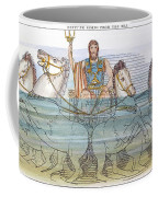 The Iliad: Neptune, 1805 Coffee Mug