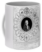 United States, 1787 Coffee Mug