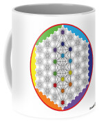 64 Tetra Chakra Activation Grid Coffee Mug
