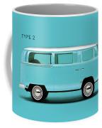 Sky Blue Type 2 Coffee Mug by Mark Rogan