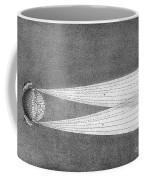 Aurora Borealis Explanation, 19th Coffee Mug