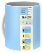 Best Chemistry Tuition In Singapore Coffee Mug