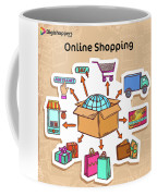 Best Online Shopping Site In Delhi Ncr Coffee Mug