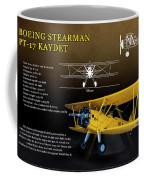 Boeing Stearman N2s Kaydet Coffee Mug