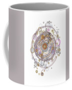 Colonization Coffee Mug