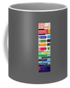 Complete Information About Ms Sql Coffee Mug