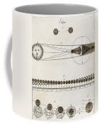 Diagram Of Eclipses, 18th Century Coffee Mug