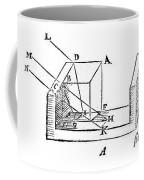 Diagram Showing Refraction, Kepler, 1611 Coffee Mug