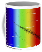 Diagram Showing The Spectral Class Coffee Mug by Fahad Sulehria
