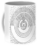 Heliocentric Universe, Thomas Digges Coffee Mug