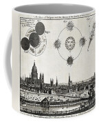 London With Eclipse Diagram, 1748 Coffee Mug