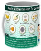 Natural Home Remedies For Diarrhea In Kids And Adults Coffee Mug
