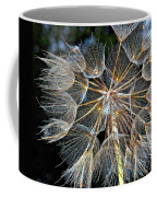 The Inner Weed Coffee Mug