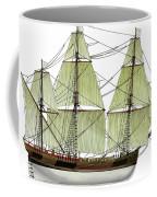 Three Masts Commercial 1760 Coffee Mug