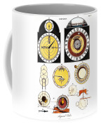Types Of Clockfaces And Mechanism, 1809 Coffee Mug
