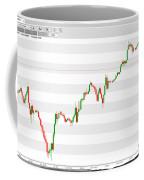 Wall Street 1 Hour Chart 08/08/2018 Close Coffee Mug