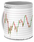 Wall Street Daily Chart 08/08/2018 Close Coffee Mug