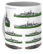 Littorio Class Battleships Coffee Mug