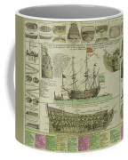 Man Of War Ship Diagram - German - 18th Century Coffee Mug