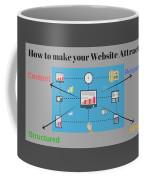Web Designer Companyin Kolkata Coffee Mug