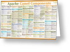 Apache Camel 2 12 2 Components Poster Tote Bag
