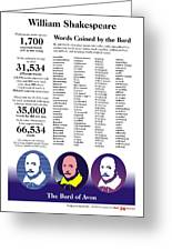 Shakespeare - Words Greeting Card