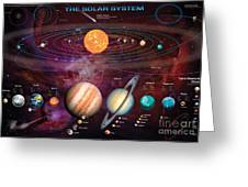 Solar System 1 Greeting Card by Garry Walton