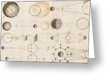 Solar System Astronomy, 19th Century Greeting Card