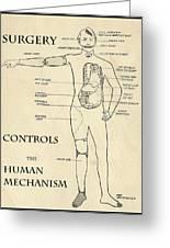 Surgery Controls The Human Mechanism   1906 Greeting Card