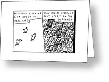 Two Panels: How Much Everyone Got Upset In Real Greeting Card by Bruce Eric Kaplan