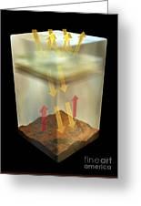 Venus's Atmosphere, Artwork Greeting Card