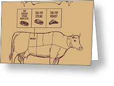 Vintage Butcher Cuts Of Beef Scheme Greeting Card
