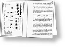 Von Steuben Drill Manual Greeting Card by Granger