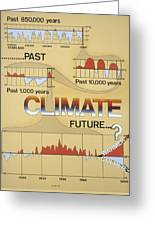 Weather: Climate Change Greeting Card