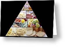 Food Pyramid Greeting Card