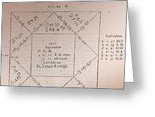 Horoscope Chart For Louis Xiv, 1661 Greeting Card