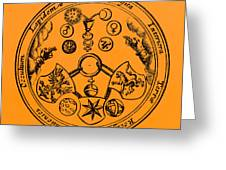 Alchemical Symbols, 1670 Greeting Card