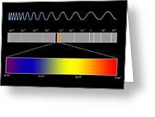 Electromagnetic Spectrum Greeting Card